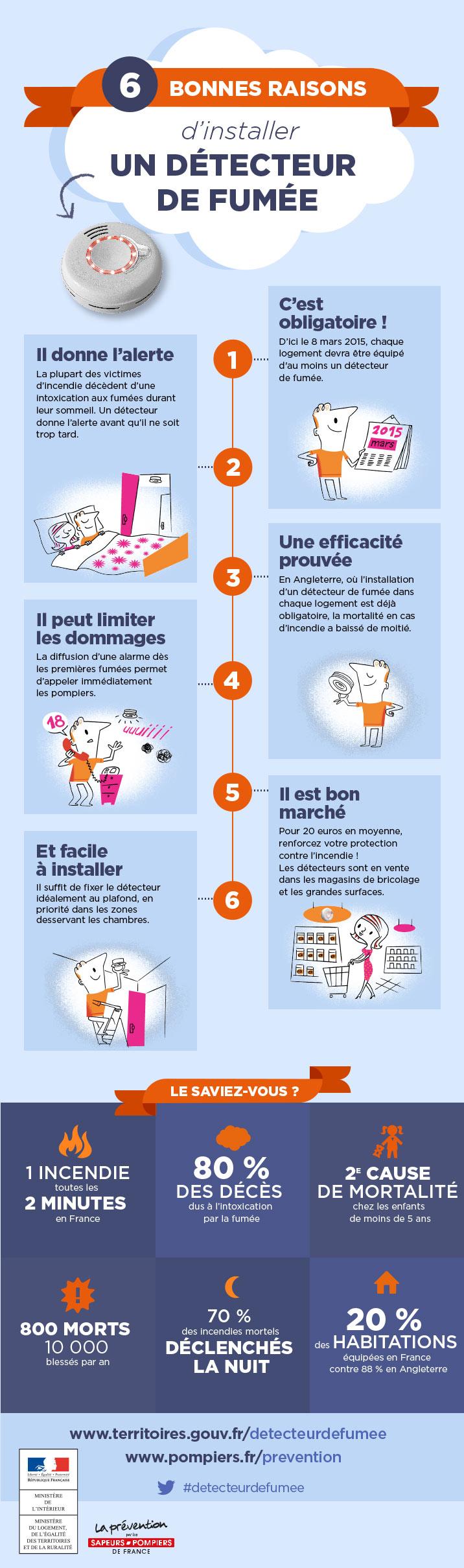 infographie_daaf